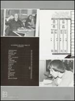 1980 Ft. Morgan High School Yearbook Page 32 & 33