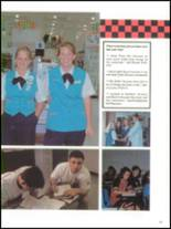 1995 Winder-Barrow High School Yearbook Page 10 & 11
