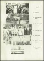 1945 Hazel Green High School Yearbook Page 20 & 21