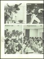 1974 Farmville Central High School Yearbook Page 16 & 17