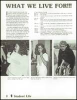 1987 Middletown High School Yearbook Page 12 & 13
