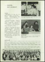 1957 West High School Yearbook Page 16 & 17