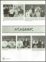 1995 Lone Oak High School Yearbook Page 72 & 73