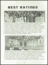 1980 Beckman High School Yearbook Page 40 & 41