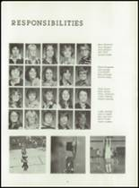 1980 Beckman High School Yearbook Page 74 & 75