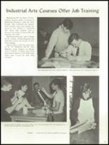 1967 Center Grove High School Yearbook Page 36 & 37