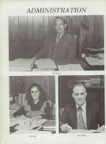 1978 McArthur High School Yearbook Page 20 & 21