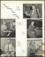 1957 Jackson High School Yearbook Page 16 & 17
