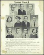 1957 Jackson High School Yearbook Page 20 & 21