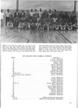 1975 Ardmore High School Yearbook Page 114 & 115