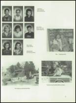 1988 Baxter High School Yearbook Page 20 & 21