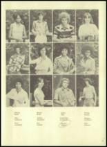 1977 Pendleton High School Yearbook Page 46 & 47