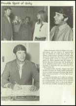 1971 Kinston High School Yearbook Page 20 & 21