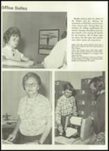 1971 Kinston High School Yearbook Page 24 & 25