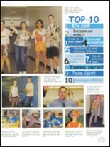 2001 Lake Central High School Yearbook Page 10 & 11