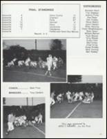 1991 Knoxville High School Yearbook Page 80 & 81