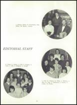 1963 Racine Lutheran High School Yearbook Page 54 & 55