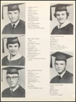 1961 Clyde High School Yearbook Page 16 & 17