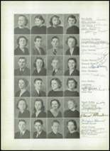1937 Ossining High School Yearbook Page 20 & 21