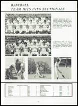 1976 Columbus High School Yearbook Page 34 & 35