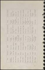 1915 Hennessey High School Yearbook Page 40 & 41