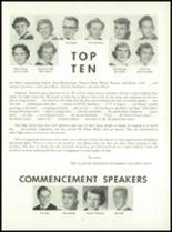 1955 Queen Anne High School Yearbook Page 20 & 21