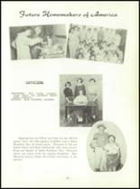 1954 Spearfish High School Yearbook Page 44 & 45