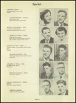 1953 Kingsford High School Yearbook Page 14 & 15
