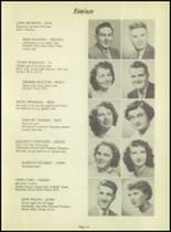 1953 Kingsford High School Yearbook Page 18 & 19