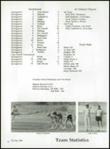 1987 Springtown High School Yearbook Page 72 & 73