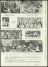 1943 Centennial High School Yearbook Page 90 & 91