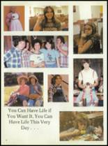 1978 Cathedral High School Yearbook Page 12 & 13