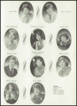 1980 Montello High School Yearbook Page 18 & 19