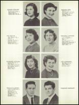 1953 Gilroy High School Yearbook Page 20 & 21