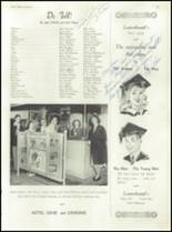 1948 Enid High School Yearbook Page 16 & 17