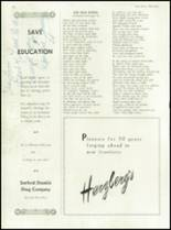 1948 Enid High School Yearbook Page 38 & 39