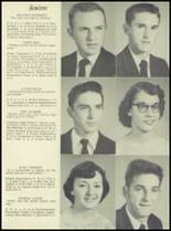 1955 Farmer High School Yearbook Page 14 & 15