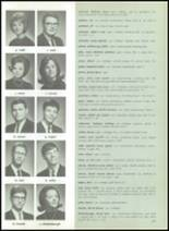 1966 High Point High School Yearbook Page 242 & 243