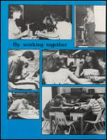 1983 Conway High School Yearbook Page 12 & 13