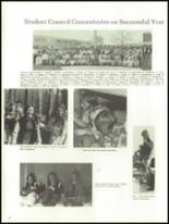 1976 Ashland High School Yearbook Page 30 & 31