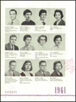 1961 Delaware Township High School Yearbook Page 18 & 19