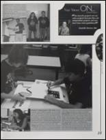 2005 Laingsburg High School Yearbook Page 34 & 35