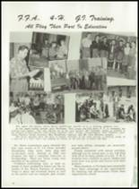 1951 Portland High School Yearbook Page 20 & 21
