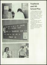 1983 Houston High School Yearbook Page 22 & 23