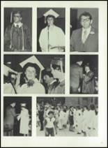 1983 Houston High School Yearbook Page 80 & 81