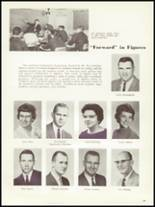 1963 Sandusky High School Yearbook Page 22 & 23
