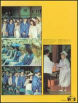 1988 Elida High School Yearbook Page 18 & 19
