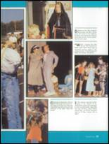 1988 John I. Leonard High School Yearbook Page 42 & 43