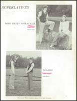 1974 Ringgold High School Yearbook Page 114 & 115