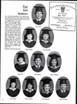 1983 Trinity Heights Christian Academy Yearbook Page 30 & 31